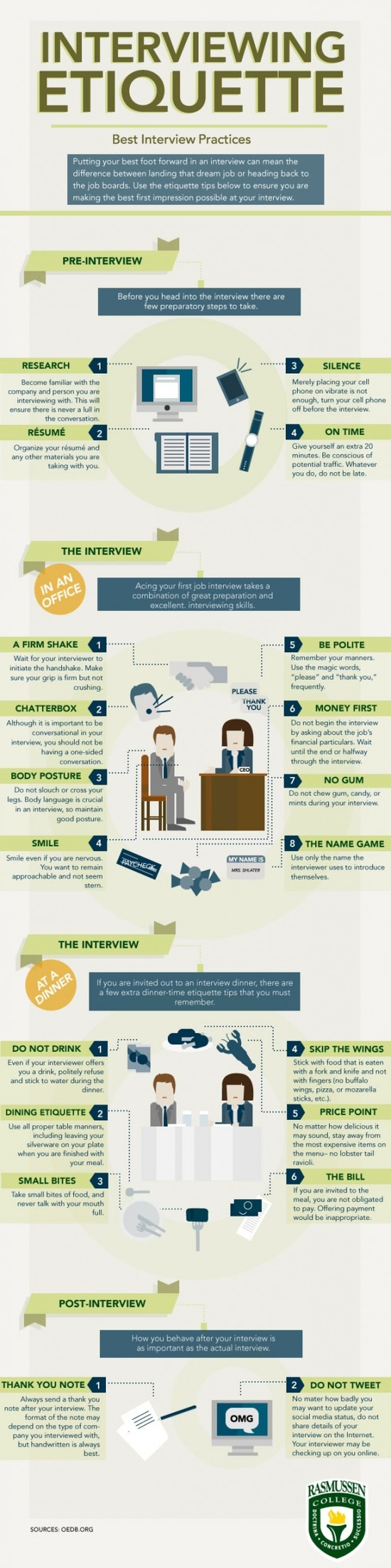 Interviewing info graphic