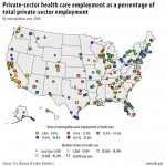 Health care shares of local employment