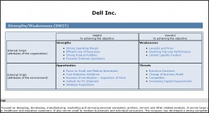 goldilocks swot View notes - goldilocks swot from marketing 211 at ateneo de davao university swot analysis strengths 1 expanded customer base to the young 2 it has expanded its.