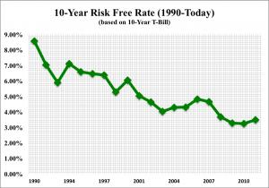 Rrf.1990-2011