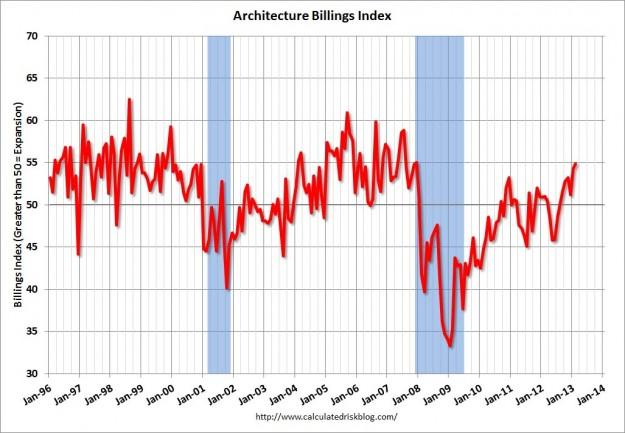 Arch. Billings